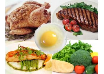Лучшие источники белка
